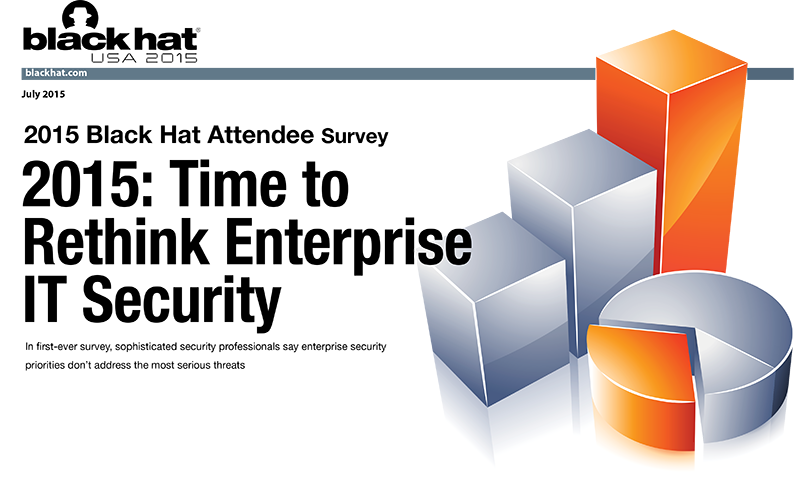 2015 Black Hat Attendee Survey